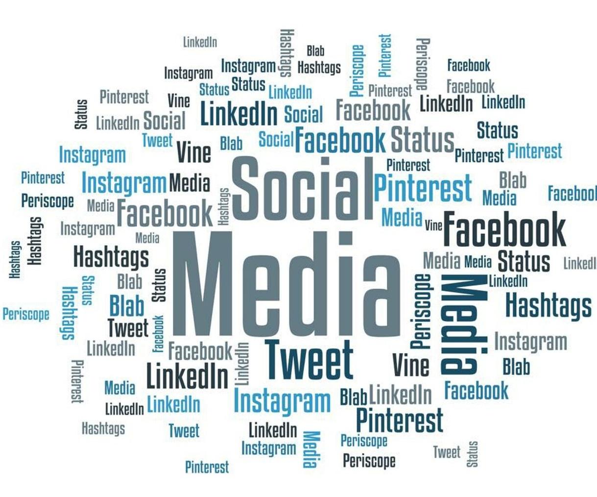 Nowy biznes w mediach społecznościowych